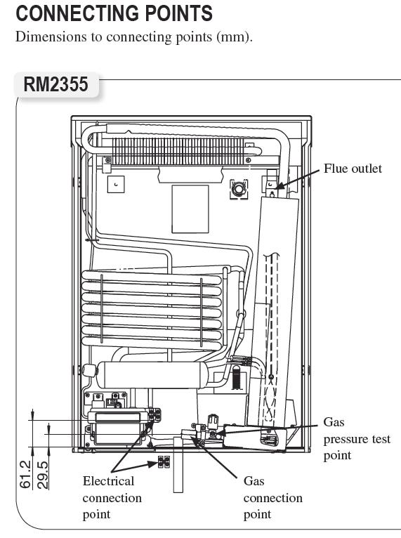 installation of a rv refrigerator into a cabin  u00bb t h e  u2013 c e d a r  u2013 w o r k s h o p